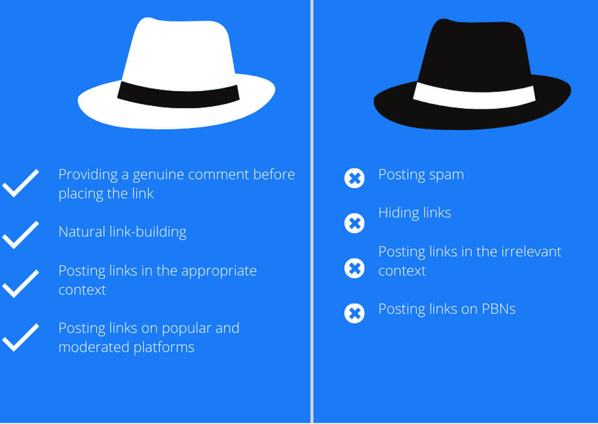 A table that compares black hat and white hat SEO side-by-side.
