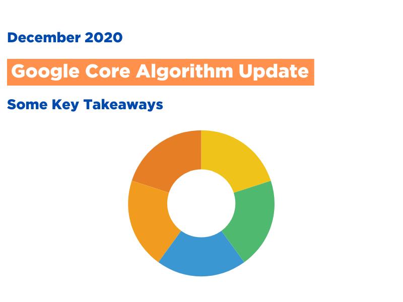 Google Core Algorithm Update (December 2020): Some Key Takeaways